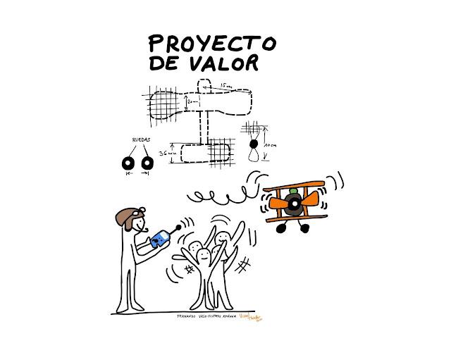 PROYECTO DE VALOR