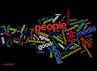word cloud of people and online PR