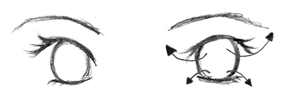 Johnnybro S How To Draw Manga Drawing Manga Eyes Part Ii