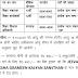 Jeevan Shiksha Grameen Kalyan Sansthan Recruitment 2015 | www.jeevanshiksha.org