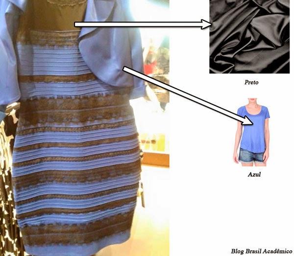 Imagem vestido azul e preto