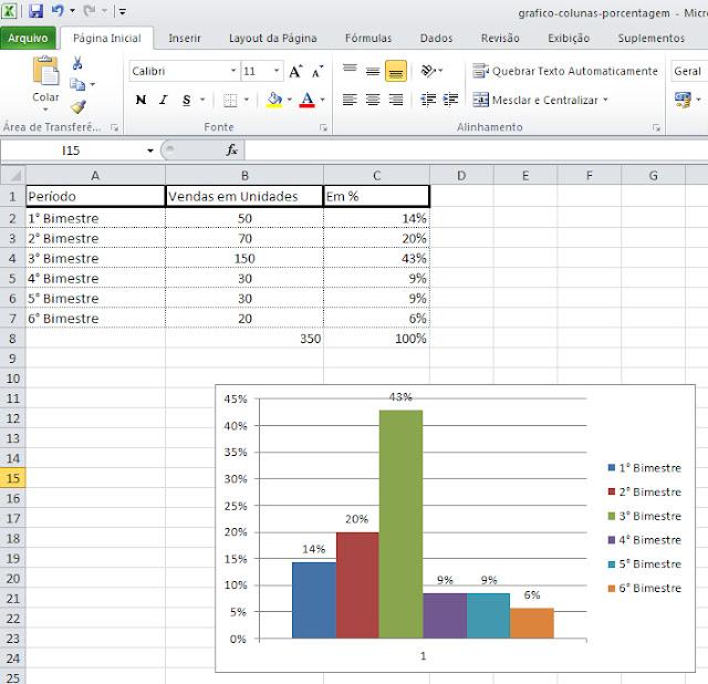 Porcentagem no gráfico de colunas
