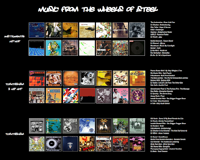 Essential Instrumental Hip-Hop