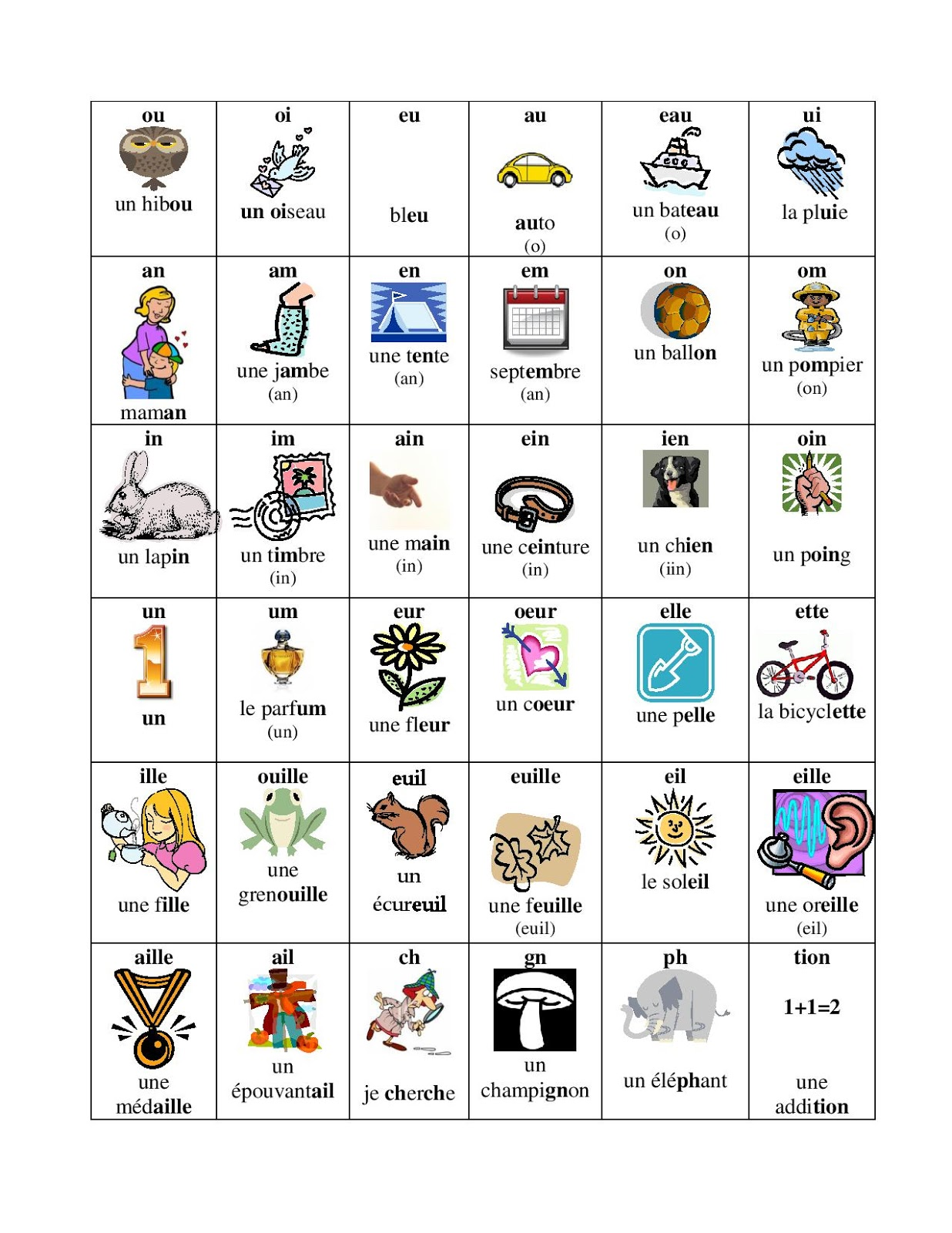 Camp Merveille 2015: Sounds and Sight Words for Primary French ...