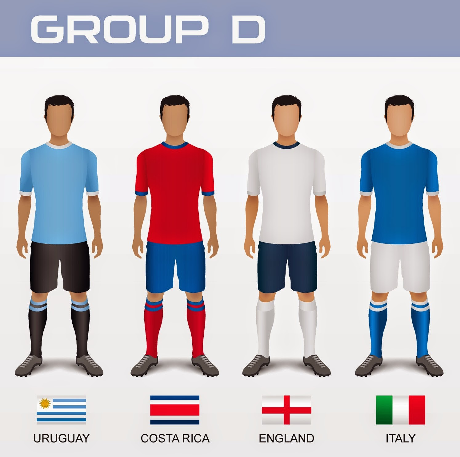 "Cup Vs C Cup ""england vs italy world cup C Cup Vs D Cup Comparison"