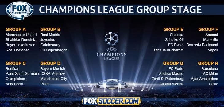 The 2014 UEFA Champions League Final will be played at the Estadio da    Uefa Champions League Teams 201314