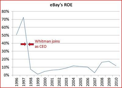 ebay+roe.JPG