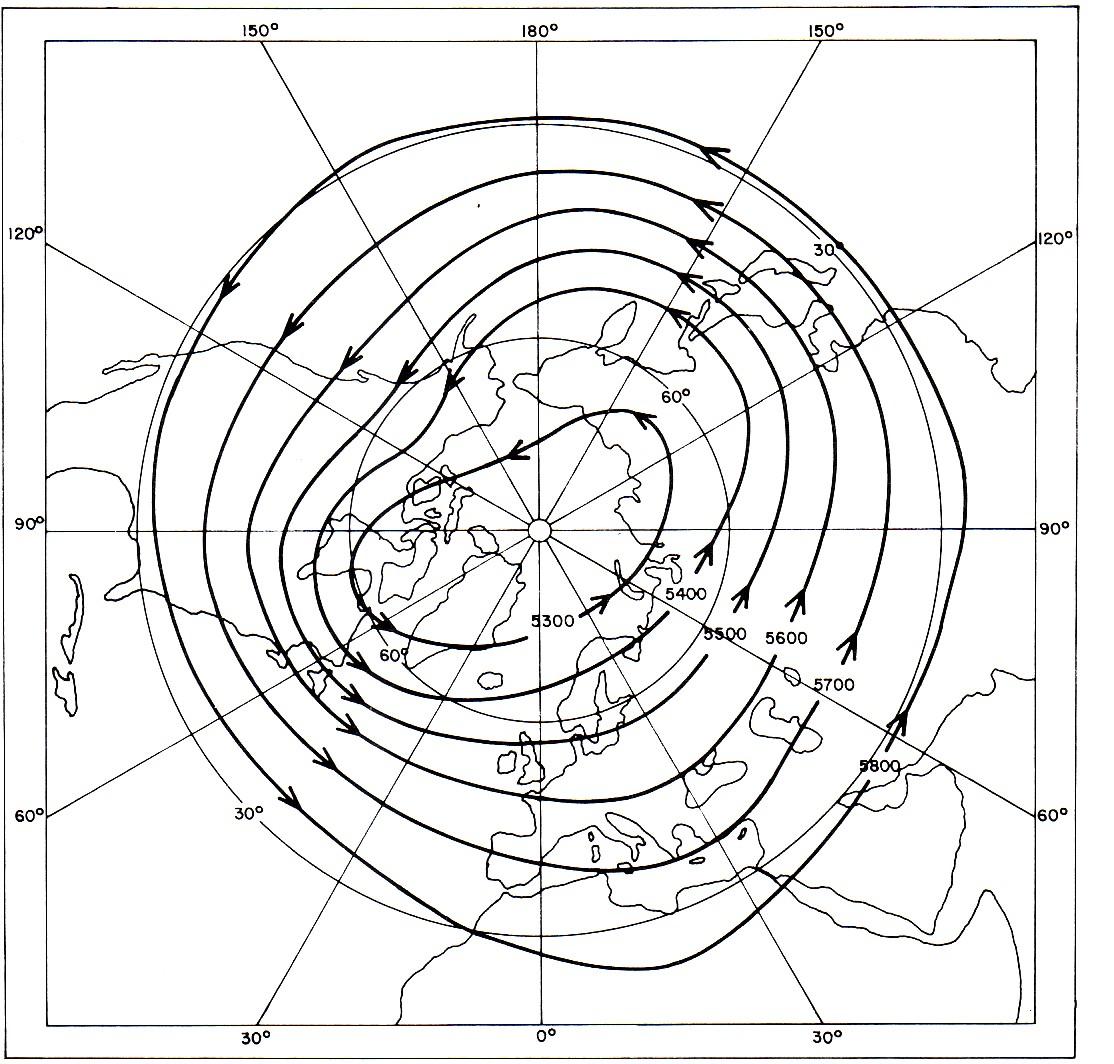 Vortice circumpolar