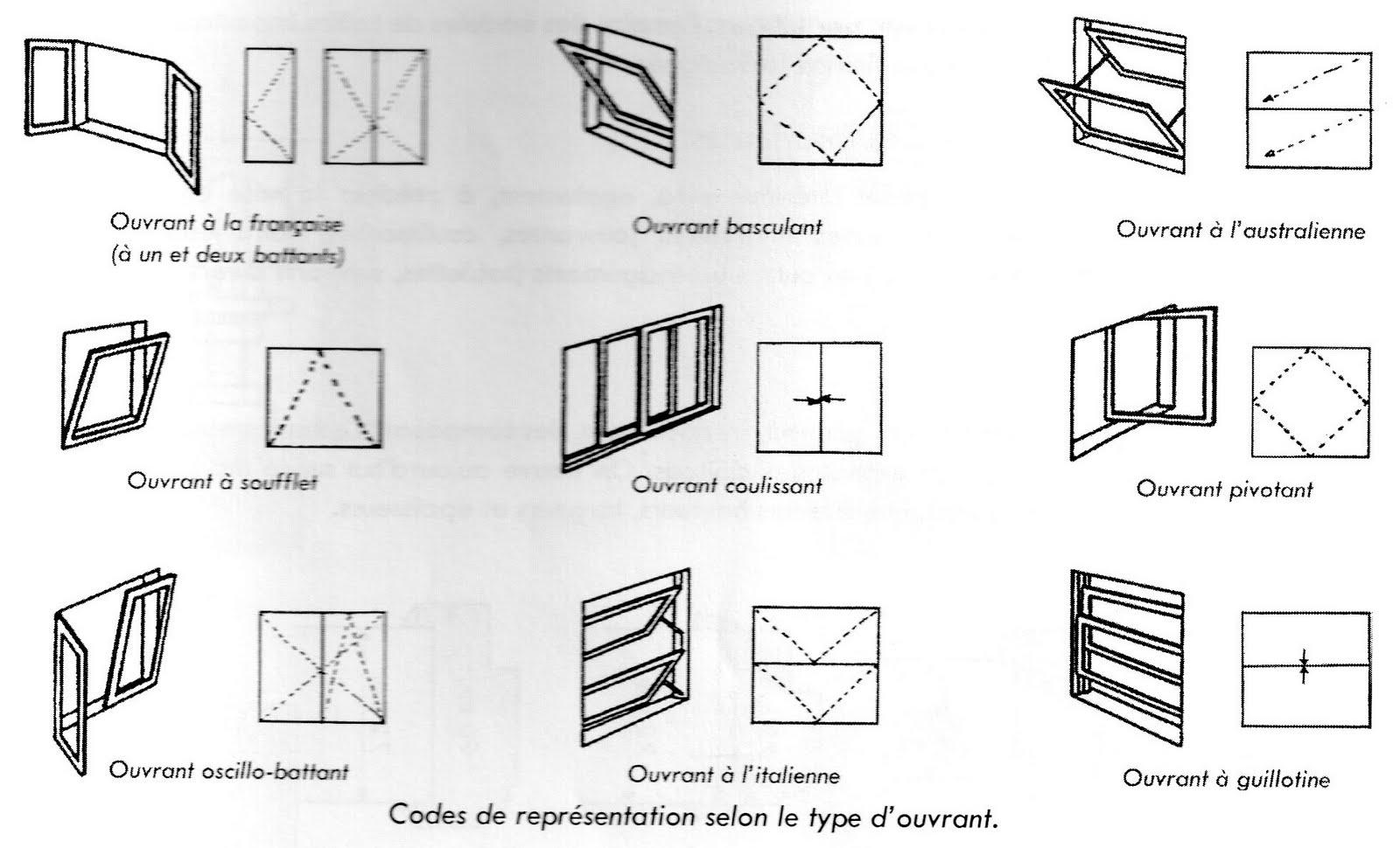 Elevation Sur Un Plan : Synthèse dessin d éxécution