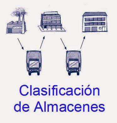 clasificacion-de-almacenes