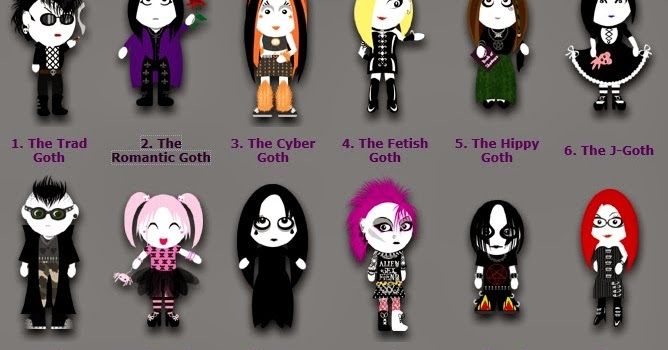 alice u0026 39 s media blog a2  the theories  goth subculture