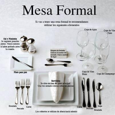 Unoconlamusica etiqueta de mesa y cubiertos protocolo for Como colocar los cubiertos en la mesa
