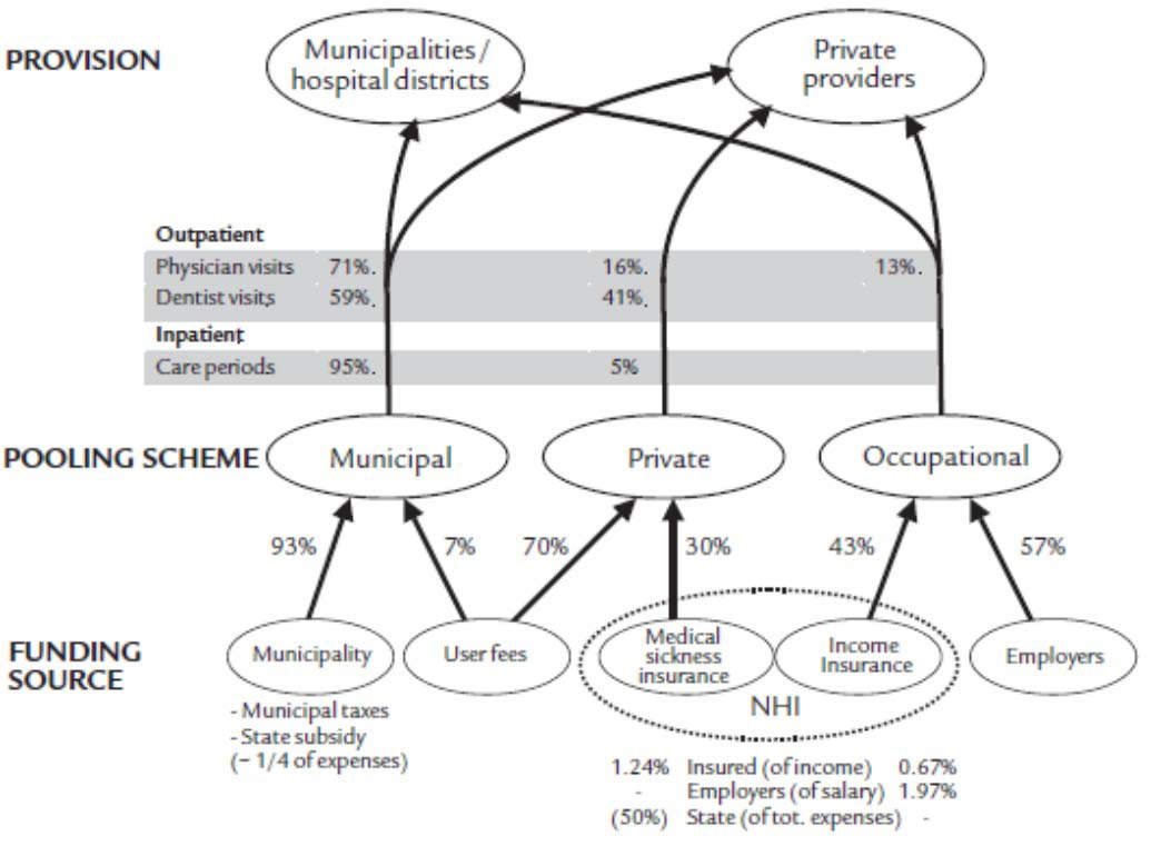 an overview of the 5 sector model in economics Introducing the market system defining a market system the circular flow model in economics (goods or labor) and flows of money (what pays for physical things) a circular flow model depicts the inner workings of a market system and specific portions of the economy.