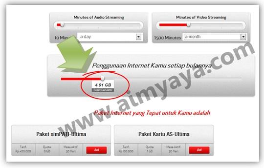 Gambar: Contoh hasil perhitungan volume/kuota pemakaian bulanan beserta rekomendasi paket internet dari telkomsel