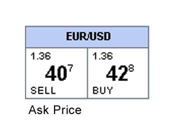 Forex: spread fissi o variabili 1