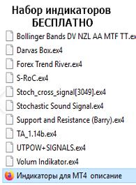 Индикаторы для трейдинга одним архивом + инструкции