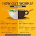 馬來西亞實施消費稅(GST),邁向宏願大國?