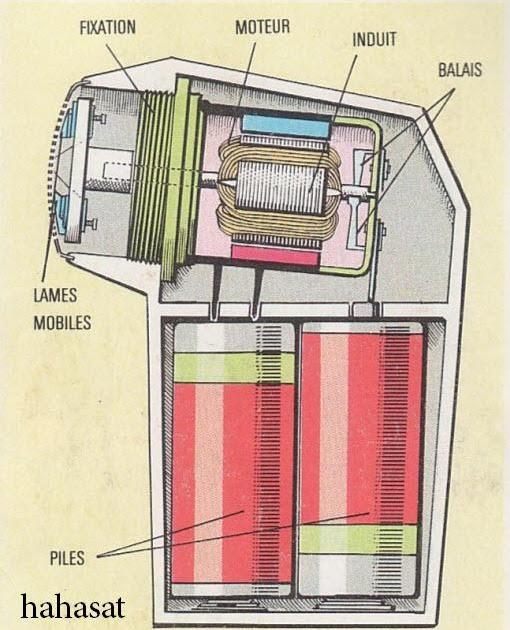 comment a marche rasoir lectrique comment a marche. Black Bedroom Furniture Sets. Home Design Ideas