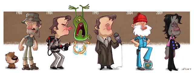 Green_Pear_Diaries_Jeff_Victor_Bill_Murray