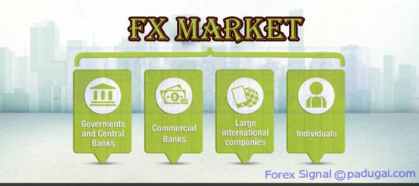 Forex trading tutorial in tamil language