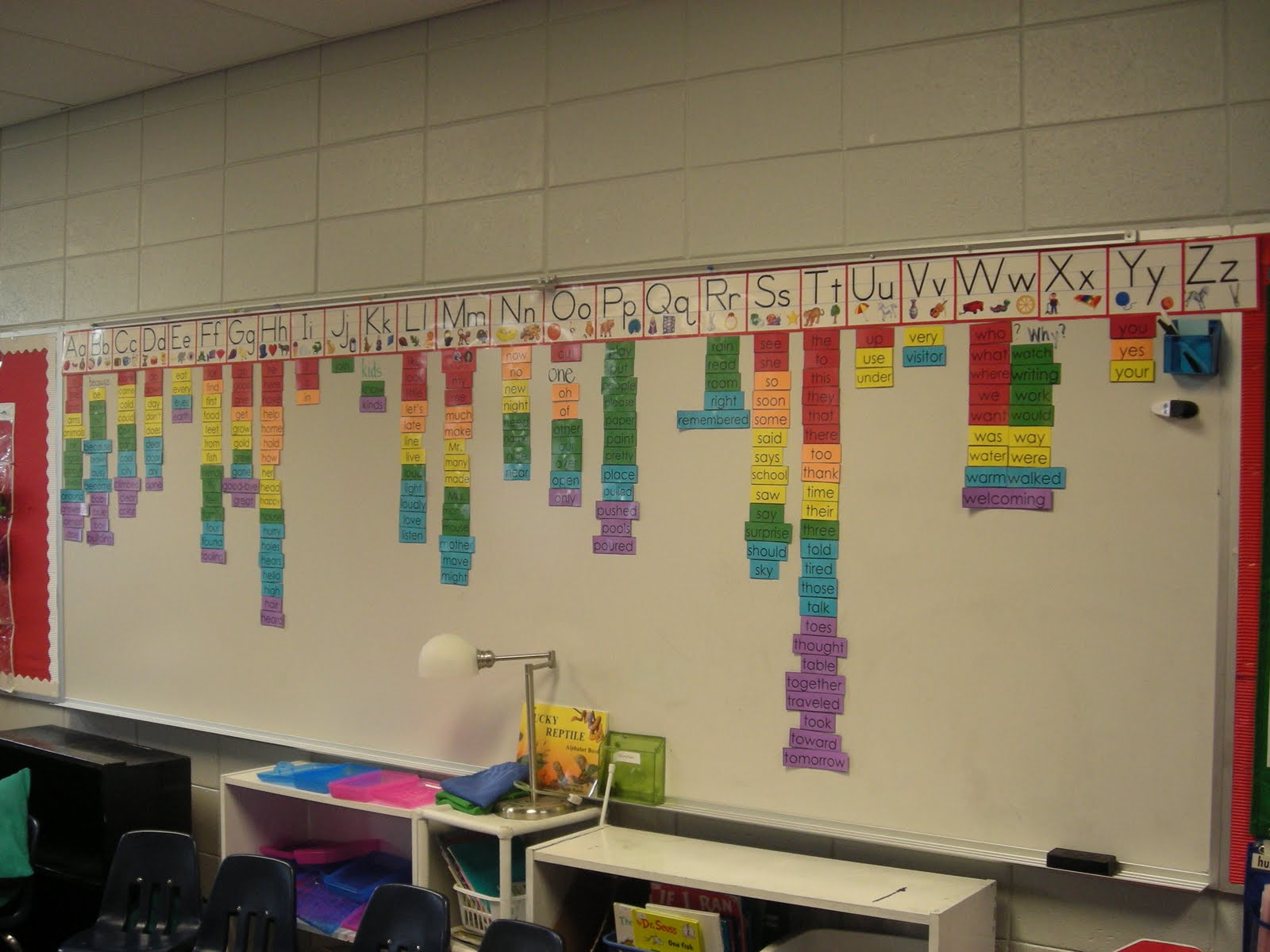 First Grade Classroom Word Wall http://fisforfirstgrade.blogspot.com/2011/05/word-wall.html