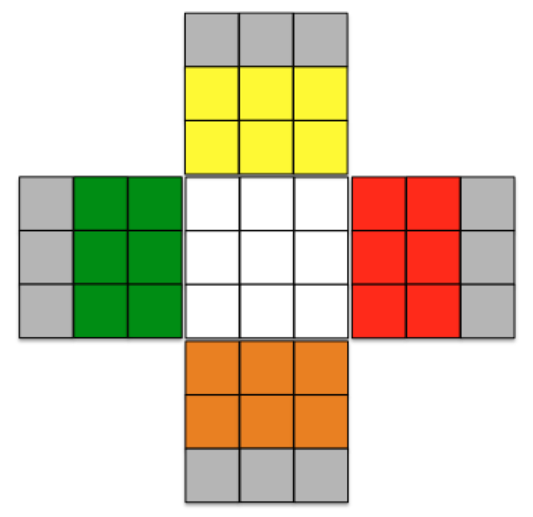 eizayagas layers method Layer-by-layer, or normally only lbl is a group of methods that solves the cube in layers in the basic, beginner lbl method, the solver finishes the layers one at a time: the first layer edges, then corners, then the second layer edges, and finally the last layer.