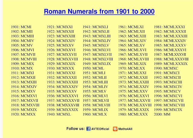 ... roman numerals 1901 to 2000 378 x 550 png 9kb roman numerals more than
