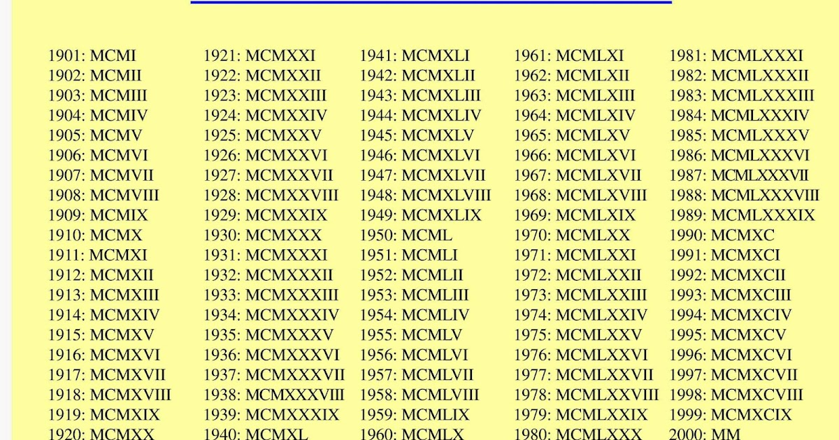 How to write Roman numerals in the Word