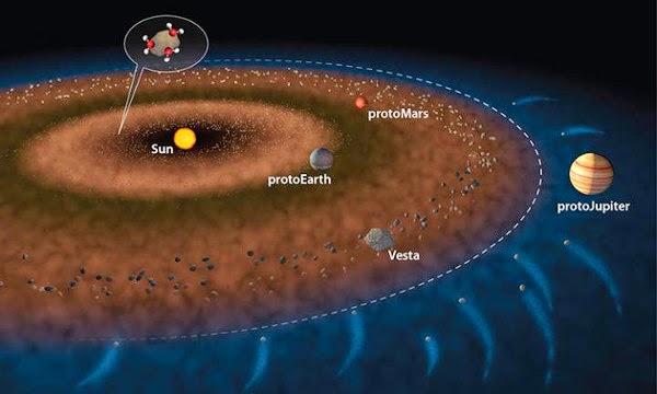 asal mula air di bumi, tata surya awal
