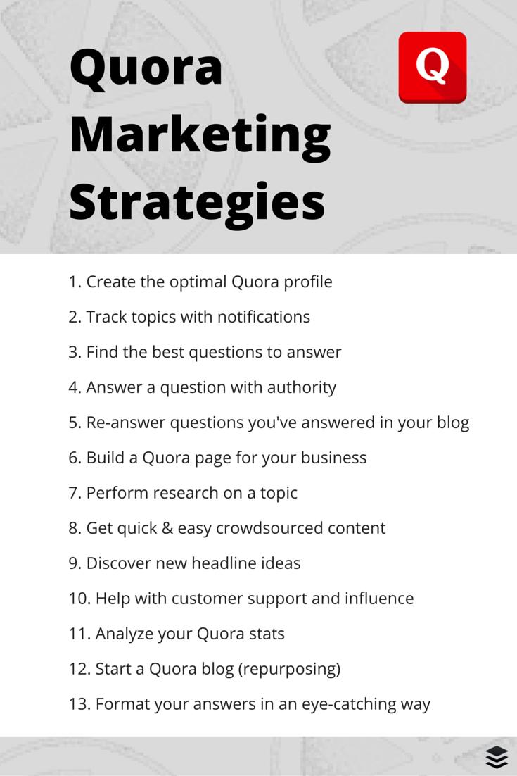 quora marketing strategies