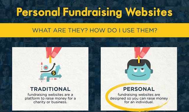 Personal Fundraising Websites – How to Use Them?