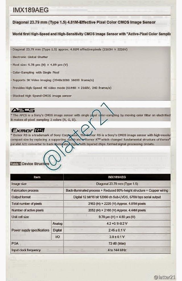 Specifiche tecniche del nuovo sensore Sony APCS