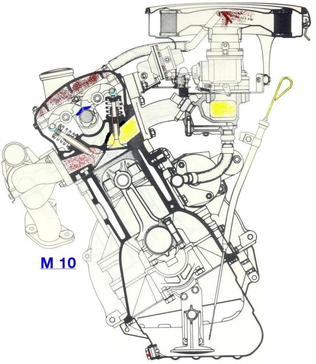 the320i m10 diagram