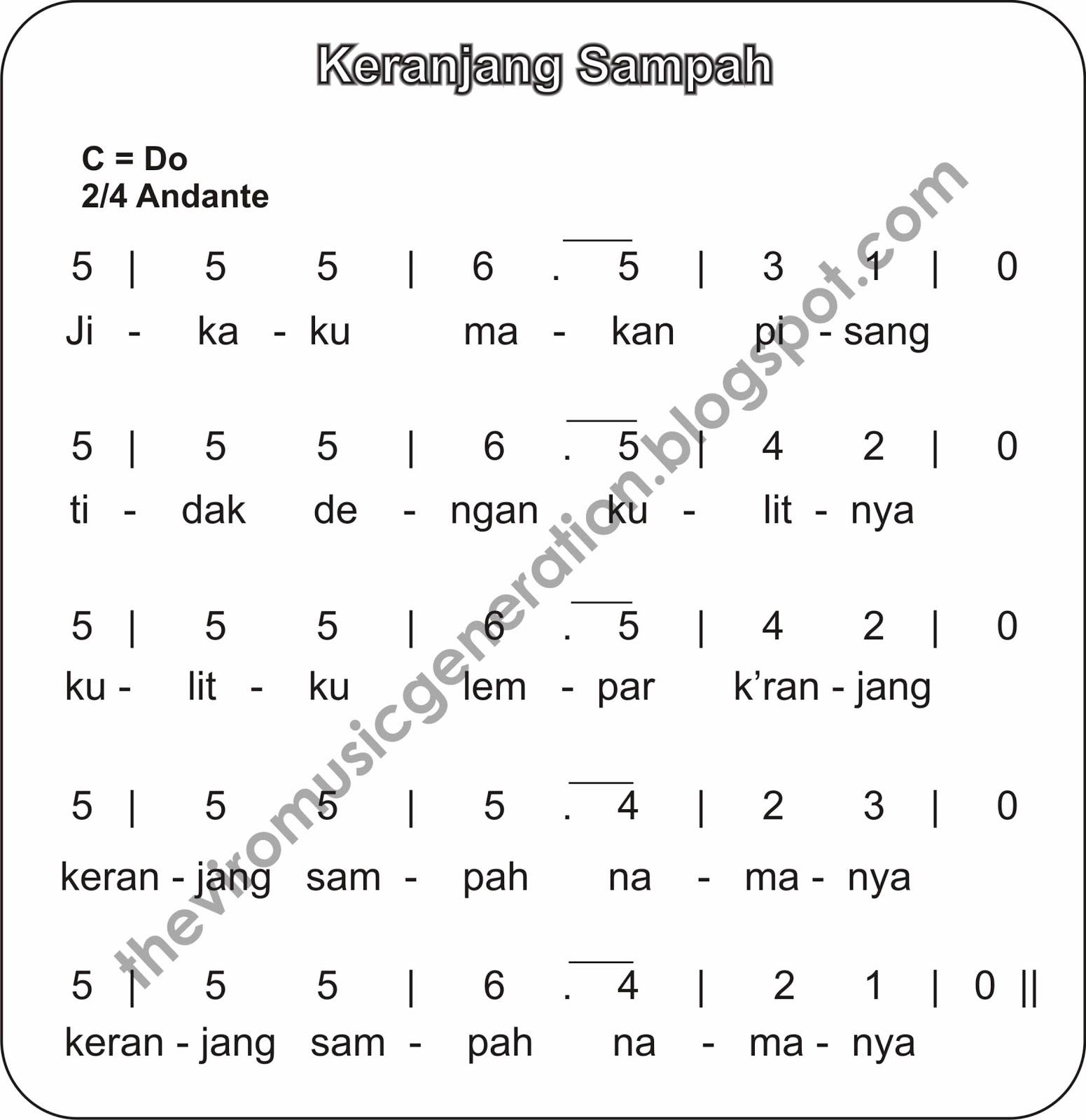 Notasi Angka Lagu Keranjang Sampah (Lagu Anak-Anak)