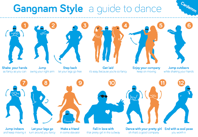 Gangnam Style Dance Guide