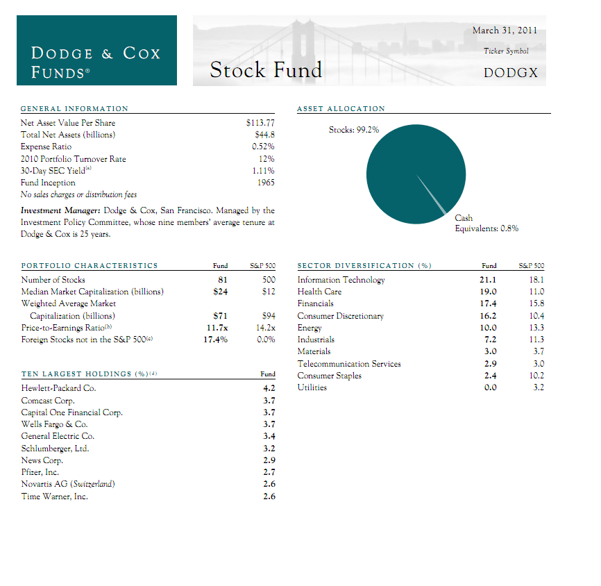 dodge  stock fund dodgx mepb financial