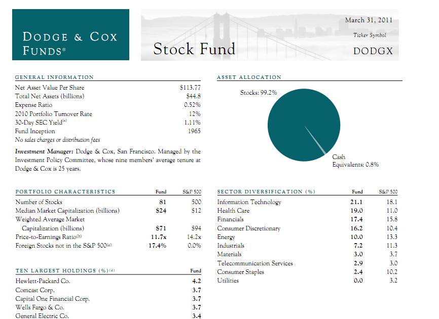 Dodge & Cox Stock Fund (DODGX) | MEPB Financial