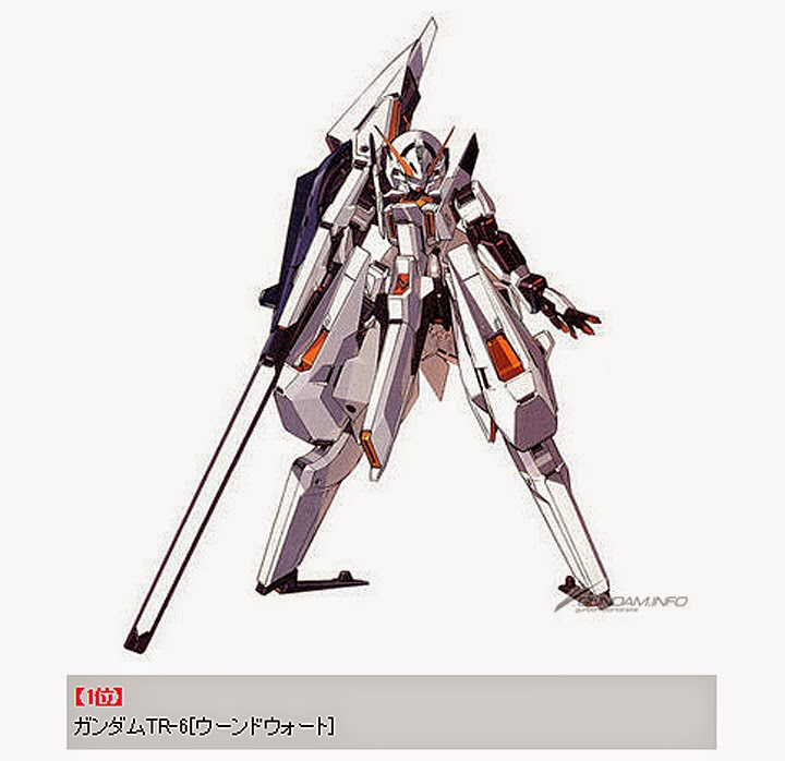 Gundam guy gundam build fighters try mobile suit to for Domon kasshu build fighters try