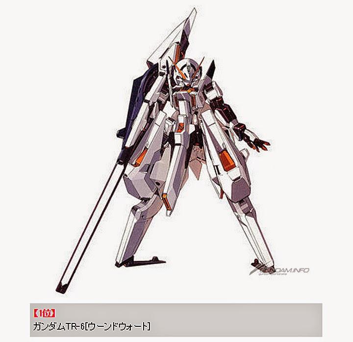 Gundam guy gundam build fighters try mobile suit to for Domon in gundam build fighters