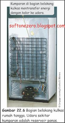 Kumparan belakang kulkas rumah tangga