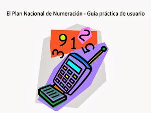 Guía Números Telefónicos