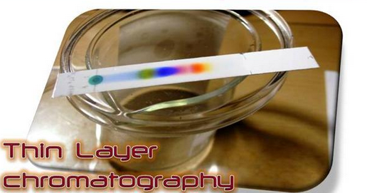Silica Gel for Thin Layer Chromatography