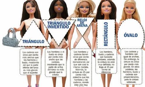 tipos de cuerpo femenino