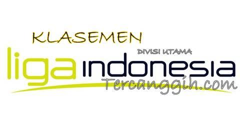 Klasemen Divisi Utama 2013
