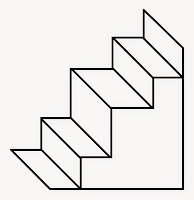 escalera de contracciones