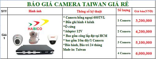 ban camera tai hcm