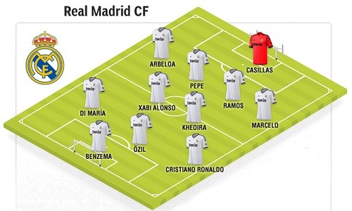 Real Madrid starting lineup 2012-2013