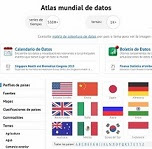 Atlas mundial de datos