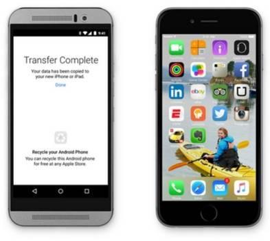 trasferire file e dati da android ad iOS