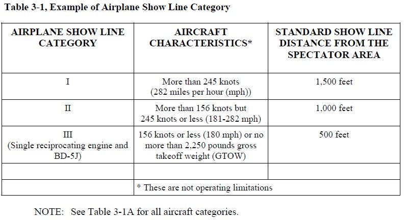 review the faas regulations fars regarding duty Clearing up confusion surrounding part 135 crew duty, rest times jan 26, 2016 faa regulations governing far part 135 crew duty and rest times have been a source of confusion for many operators, particularly following an october 2015 faa chief counsel interpretation.